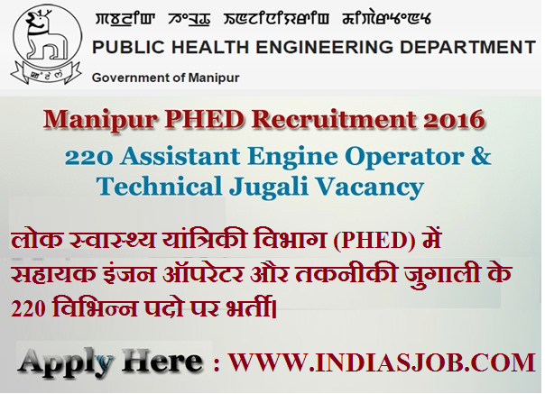 Public Health Engineering Department (PHED) of AEO & TJ Posts indiasjob