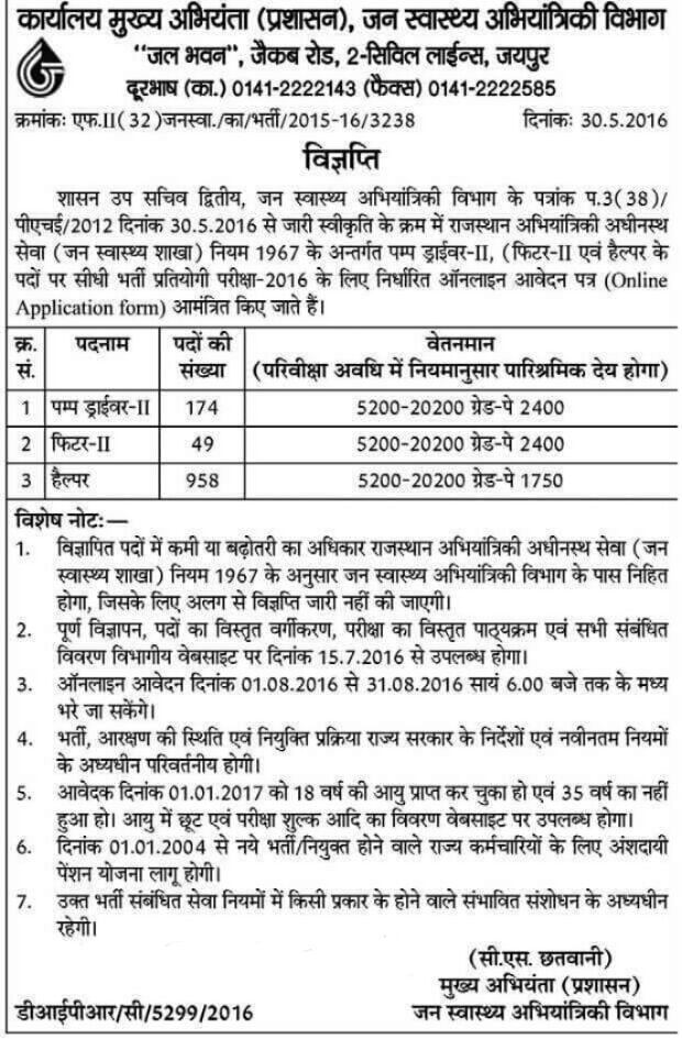 Pump Driver and Helper for Public Health Engineering Department (PHED Rajasthan)